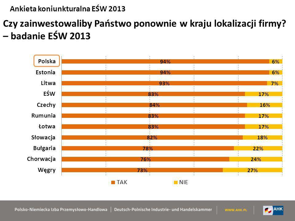 Czy zainwestowaliby Państwo ponownie w kraju lokalizacji firmy? – badanie EŚW 2013 Ankieta koniunkturalna EŚW 2013