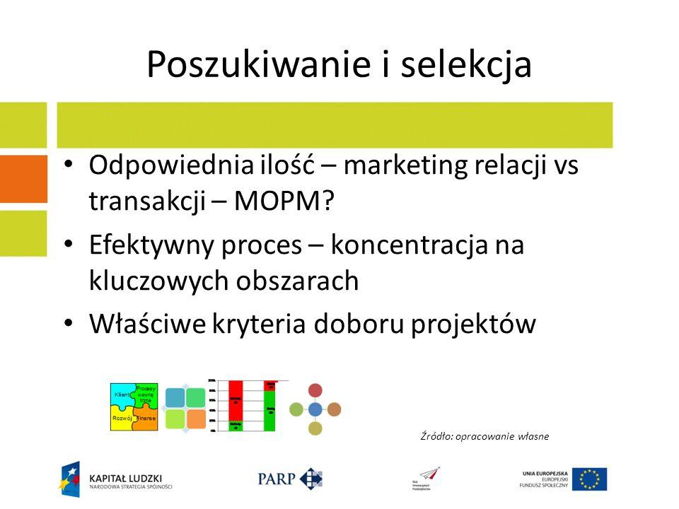 Poszukiwanie i selekcja Odpowiednia ilość – marketing relacji vs transakcji – MOPM? Efektywny proces – koncentracja na kluczowych obszarach Właściwe k
