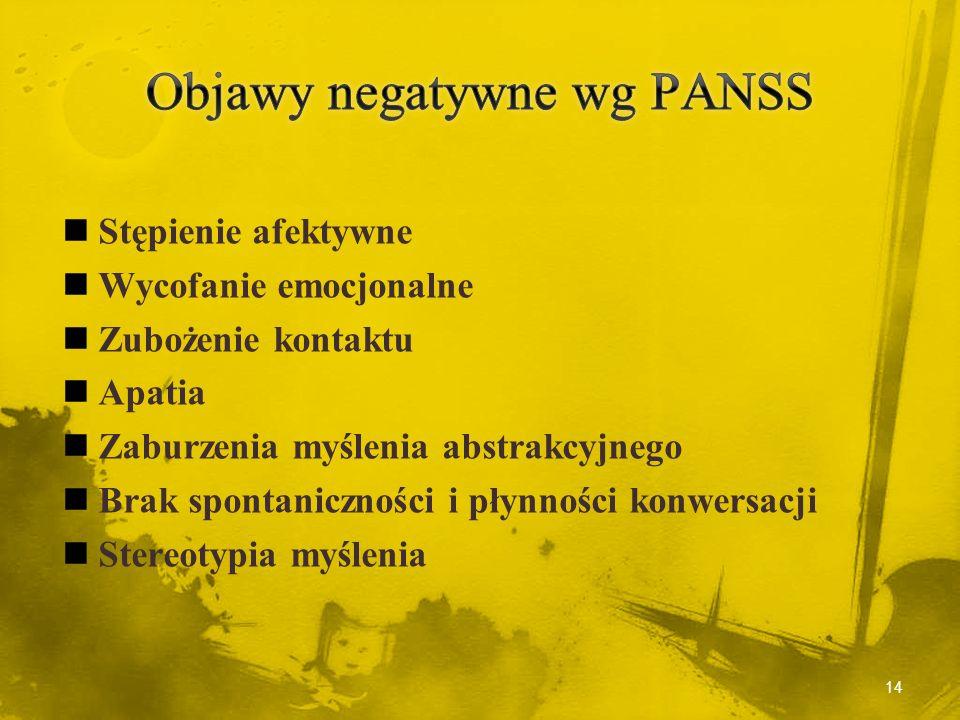 13 Objawy pozytywne w Skali PANSS: P1. UROJENIA P2. FORMALNE ZABURZENIA MYŚLENIA P3. OMAMY P4. PODNIECENIE P5. POSTAWA WIELKOŚCIOWA P6. PODEJRZLIWOŚĆ