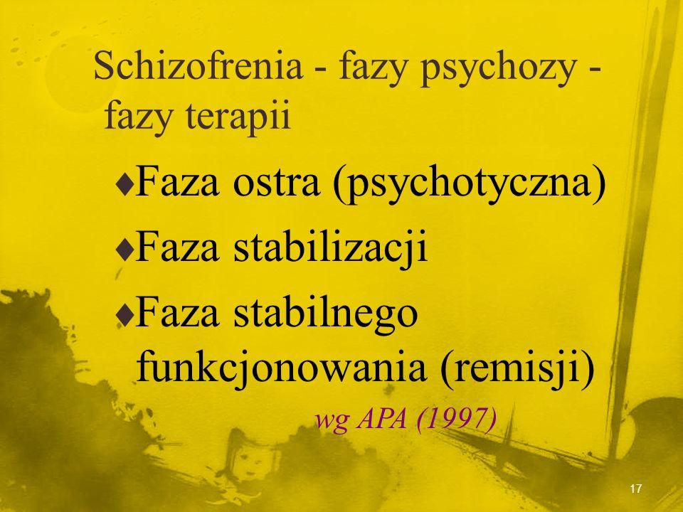 16 Schizofrenia - trzy zespoły Zespół błędnej oceny rzeczywistości (objawy pozytywne): urojenia i omamy Zespół objawów deficytowych (objawy negatywne)