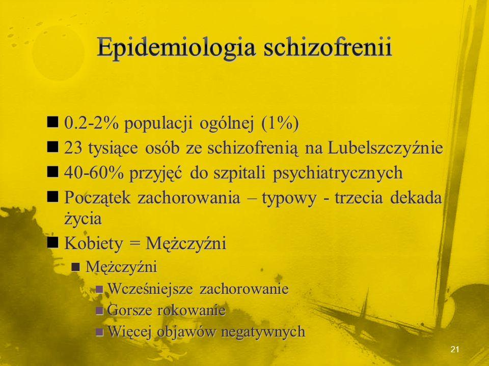 20 Schizofrenia - faza remisji Jest to faza w której objawy psychotyczne są minimalne lub nieobecne. Cele terapii to poprawa funkcjonowania i minimali