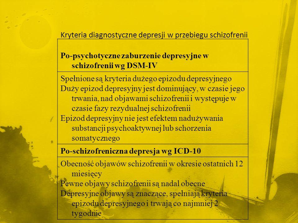 niezróżnicowana niezróżnicowana Pacjent nie spełnia kryteriów pozostałych zaburzeń Pacjent nie spełnia kryteriów pozostałych zaburzeń 31