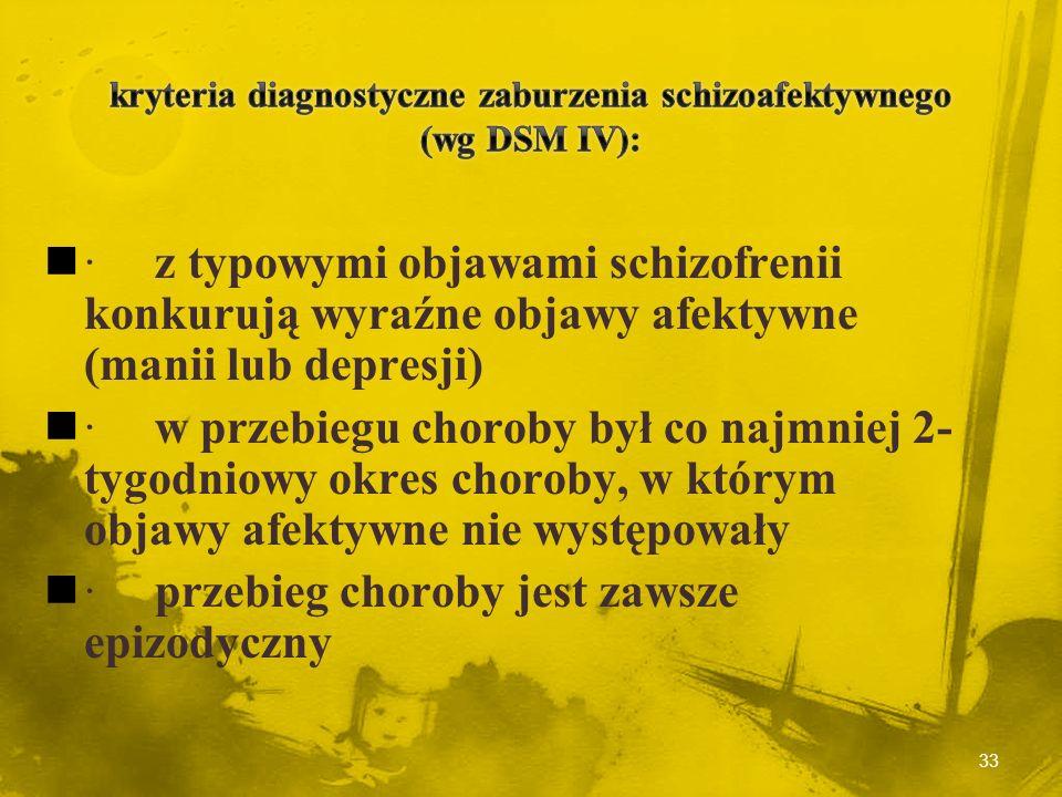 Kryteria diagnostyczne depresji w przebiegu schizofrenii Po-psychotyczne zaburzenie depresyjne w schizofrenii wg DSM-IV Spełnione są kryteria dużego e