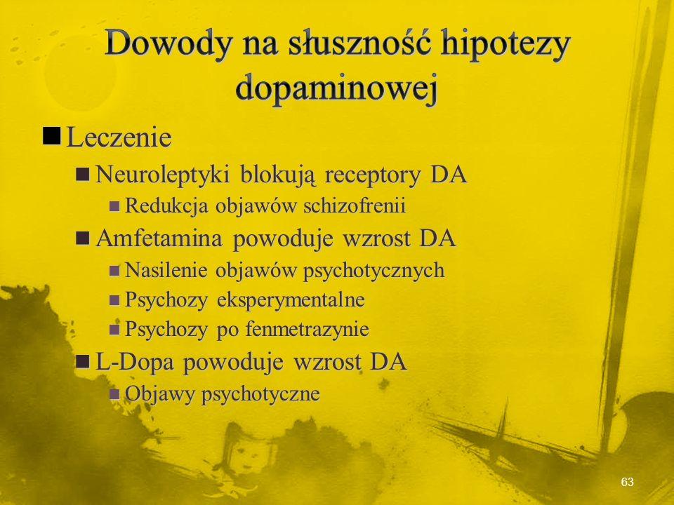 Hipoteza dopaminowa Hipoteza dopaminowa Nadaktywność dopaminowa --> schizofrenia Nadaktywność dopaminowa --> schizofrenia Wysokie poziomy DA Wysokie p