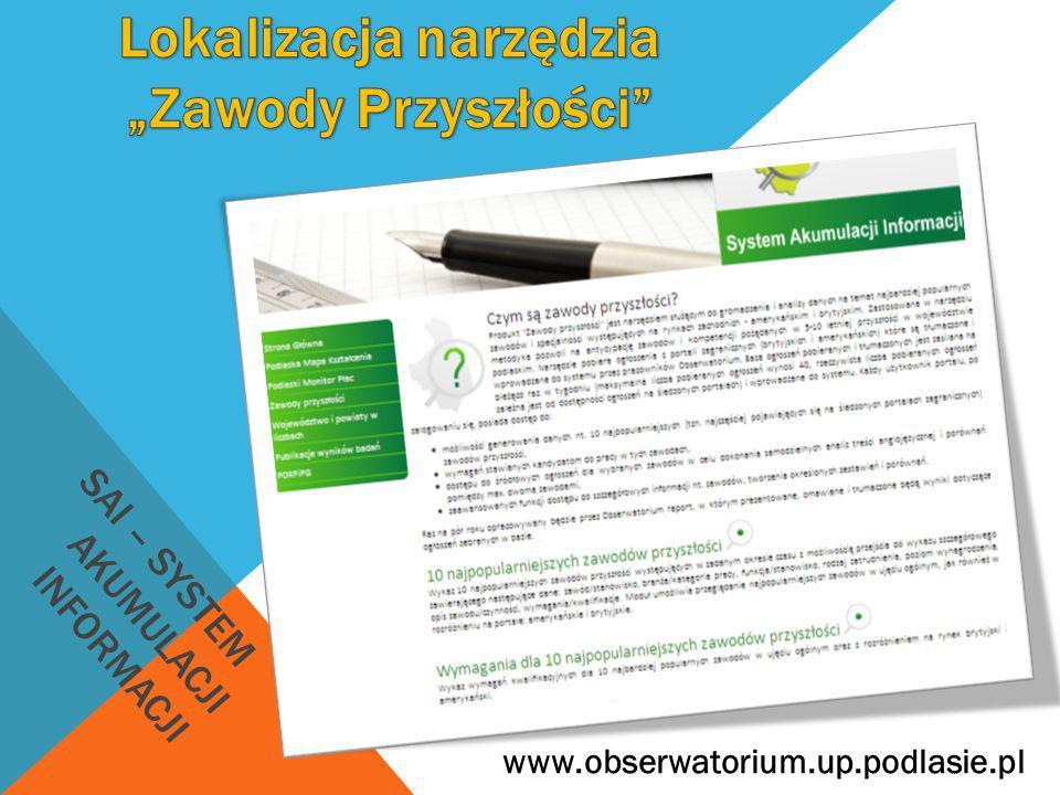 SAI – SYSTEM AKUMULACJI INFORMACJI www.obserwatorium.up.podlasie.pl