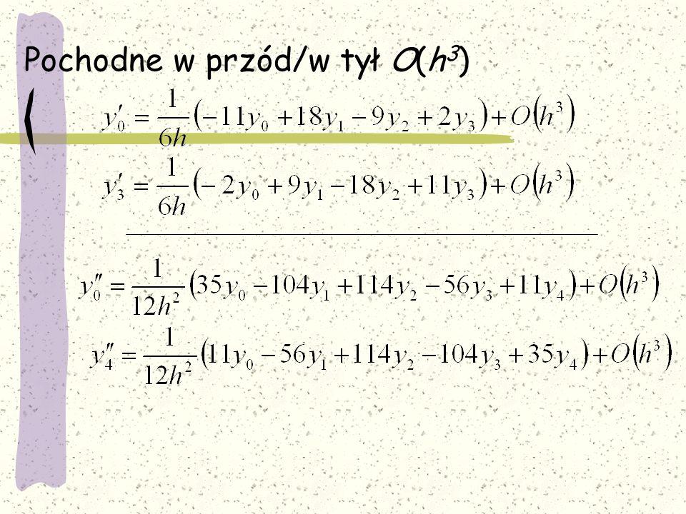 Pochodne w przód/w tył O(h 3 )