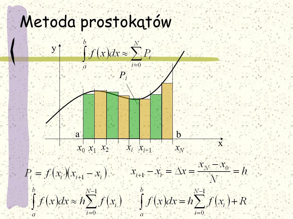 Metoda Simpsona program 10 DEF FNy(x) = jakaś funkcja x 20 INPUT Podaj granice całkowania: ; x0, xN 30 INPUT Na ile części podzielić przedział (liczba parzysta) ; N GOTO 30 40 IF (INT(N/2)-N/2) <> 0 THEN PRINT N nie jest liczbą parzystą : GOTO 30 50 h = (xN-x0)/N 60 P = h/3*(FNy(x0)+FNy(xN)) 70 FOR i = 1 TO N-1 80 xi = x0 + i*h 90 P = P + h/3*(3+(-1)^i)*FNy(xi) 100 NEXT i 110 PRINT Całka ma wartość: ; P 120 END