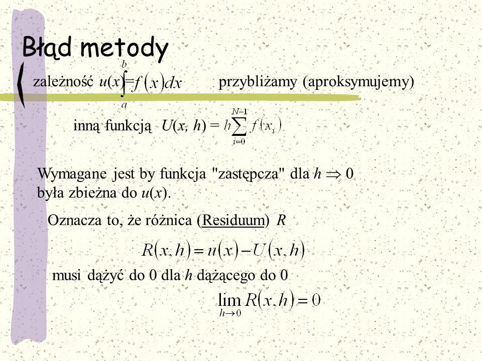 Błąd metody Dla metody istotne jest jak szybko zmniejsza się R, co można zapisać n – dodatnia liczba całkowita oznaczająca rząd metody Dla jednego kroku metoda prostokątów ma rząd n = 2 Wielokrotne użycie każdej z metoda zmniejsza rząd o 1 Ostatecznie