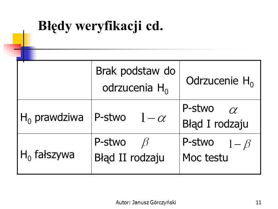 Autor: Janusz Górczyński11 Błędy weryfikacji cd. Brak podstaw do odrzucenia H 0 Odrzucenie H 0 H 0 prawdziwa P-stwo Błąd I rodzaju H 0 fałszywa P-stwo