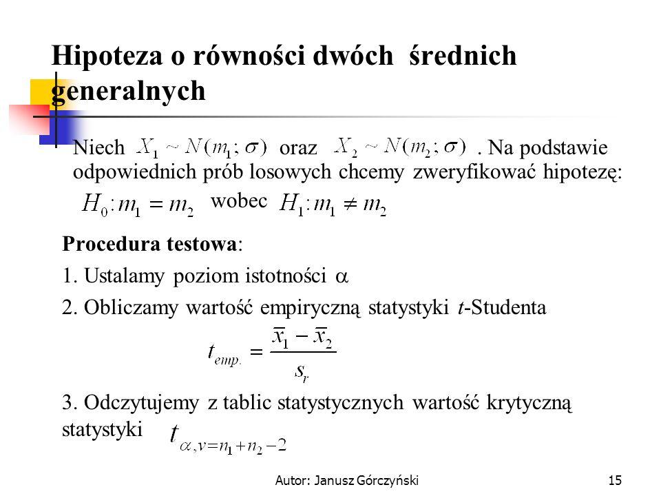 Autor: Janusz Górczyński15 Hipoteza o równości dwóch średnich generalnych Procedura testowa: 1. Ustalamy poziom istotności 2. Obliczamy wartość empiry