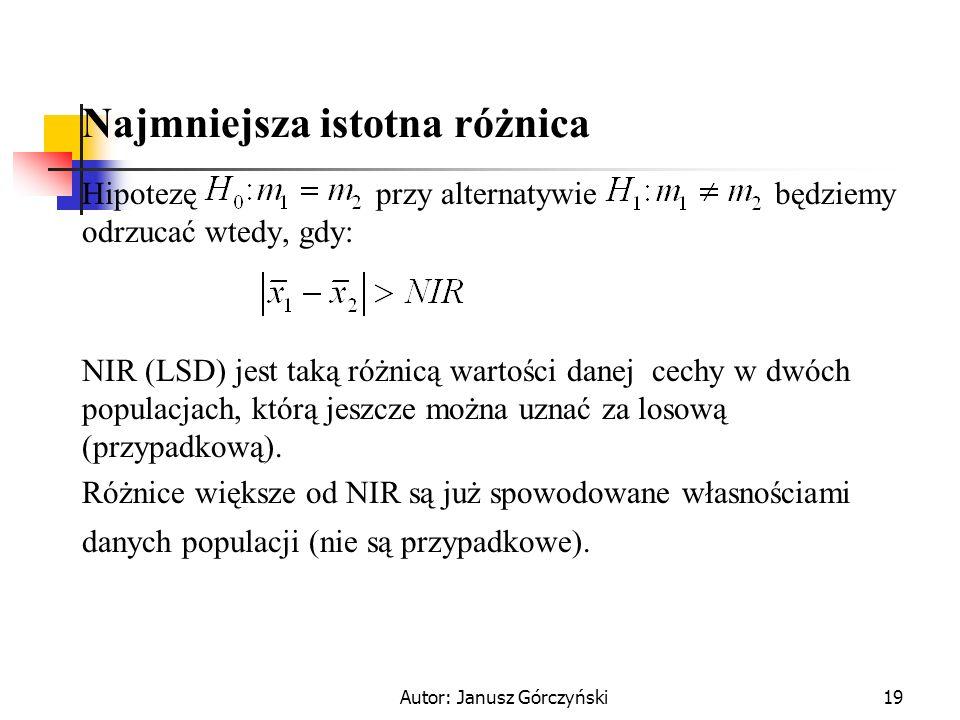Autor: Janusz Górczyński19 Najmniejsza istotna różnica Hipotezę przy alternatywie będziemy odrzucać wtedy, gdy: NIR (LSD) jest taką różnicą wartości d