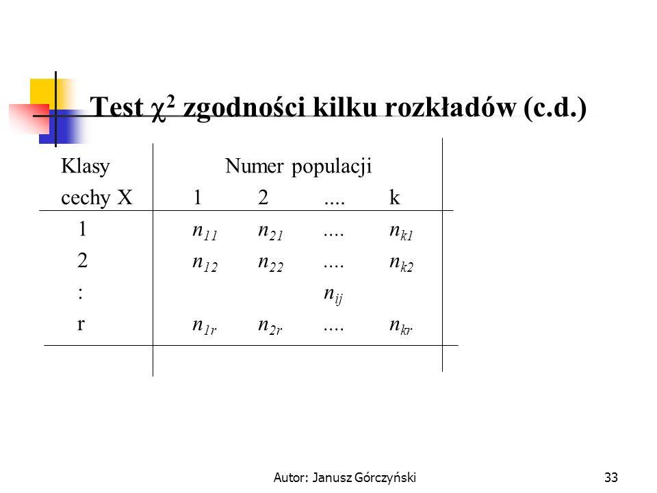 Autor: Janusz Górczyński33 Test 2 zgodności kilku rozkładów (c.d.) Klasy Numer populacji cechy X12....k 1n 11 n 21....n k1 2n 12 n 22....n k2 :n ij rn