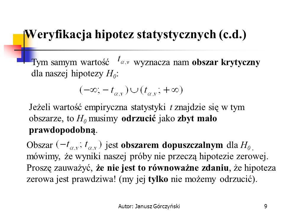 Autor: Janusz Górczyński9 Weryfikacja hipotez statystycznych (c.d.) Tym samym wartość wyznacza nam obszar krytyczny dla naszej hipotezy H 0 : Jeżeli w