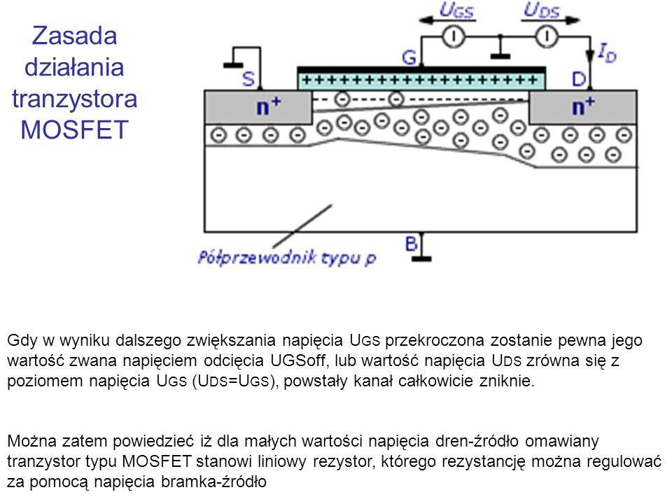 Zasada działania tranzystora MOSFET Gdy w wyniku dalszego zwiększania napięcia U GS przekroczona zostanie pewna jego wartość zwana napięciem odcięcia