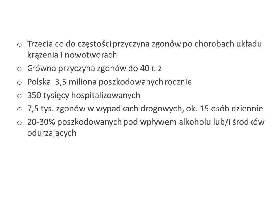 o Trzecia co do częstości przyczyna zgonów po chorobach układu krążenia i nowotworach o Główna przyczyna zgonów do 40 r. ż o Polska 3,5 miliona poszko