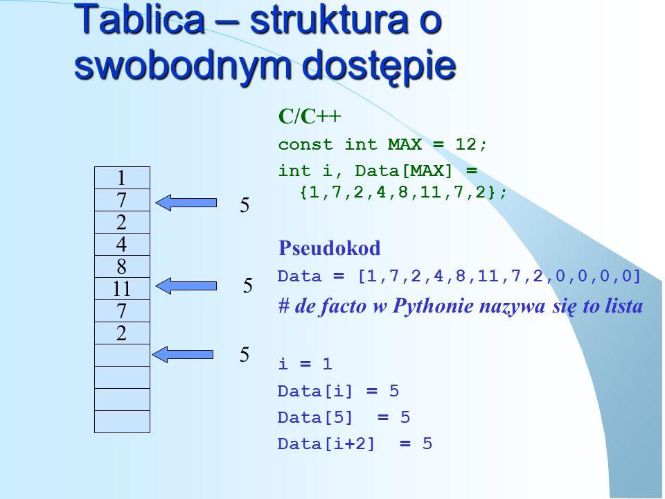 Jeszcze o pseudokodzie tablica (lista w Pythonie) indeksowane są od 0 sprawdzanie długości możliwe jest funkcją len tablice można konkatenować t1 = t2+t3 iterowanie for element in A :.....
