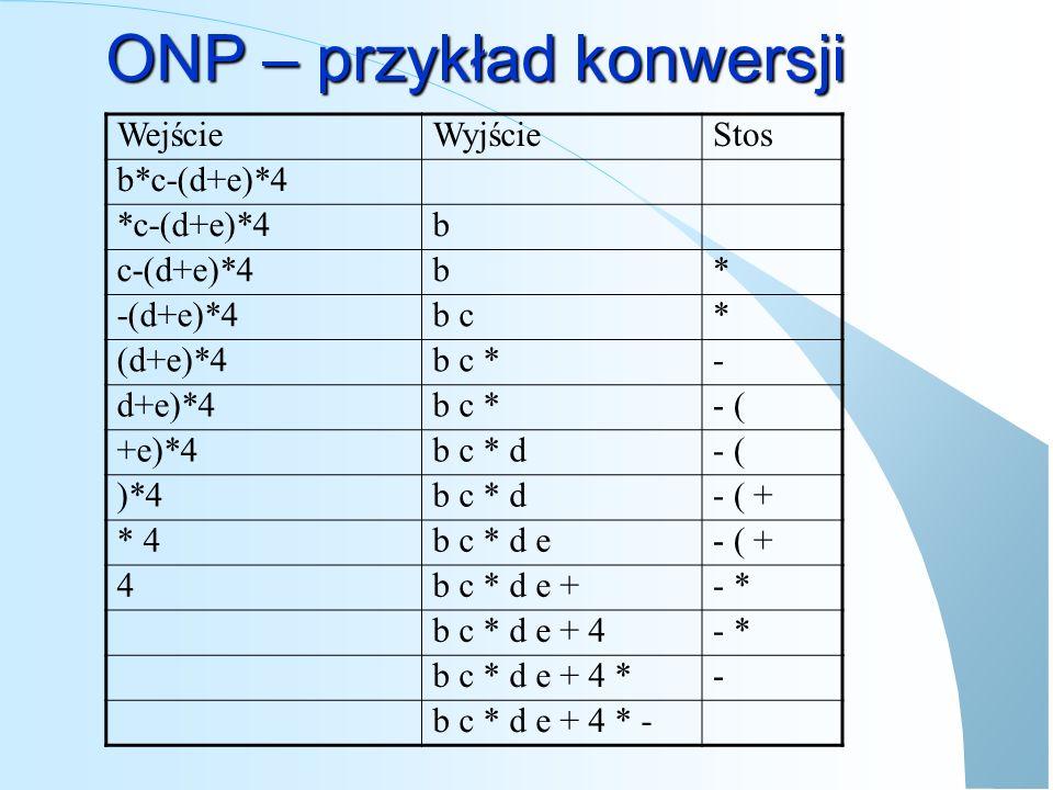 ONP – przykład konwersji WejścieWyjścieStos b*c-(d+e)*4 *c-(d+e)*4b c-(d+e)*4b* -(d+e)*4b c* (d+e)*4b c *- d+e)*4b c *- ( +e)*4b c * d- ( )*4b c * d-