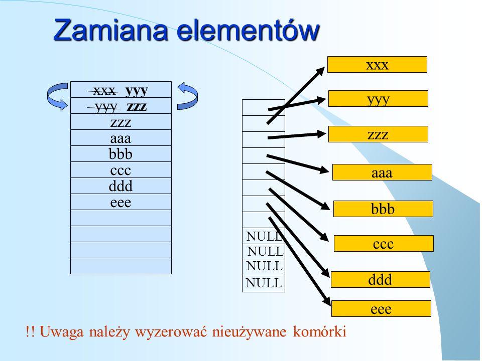 UWAGA xxx yyy zzz aaa ddd eee NULL Musimy mieć na co pokazywać, można alokować pojedyncze elementy lub skorzystać z dodatkowej tablicy C/C++: Element *Array[MAX]; for (i....