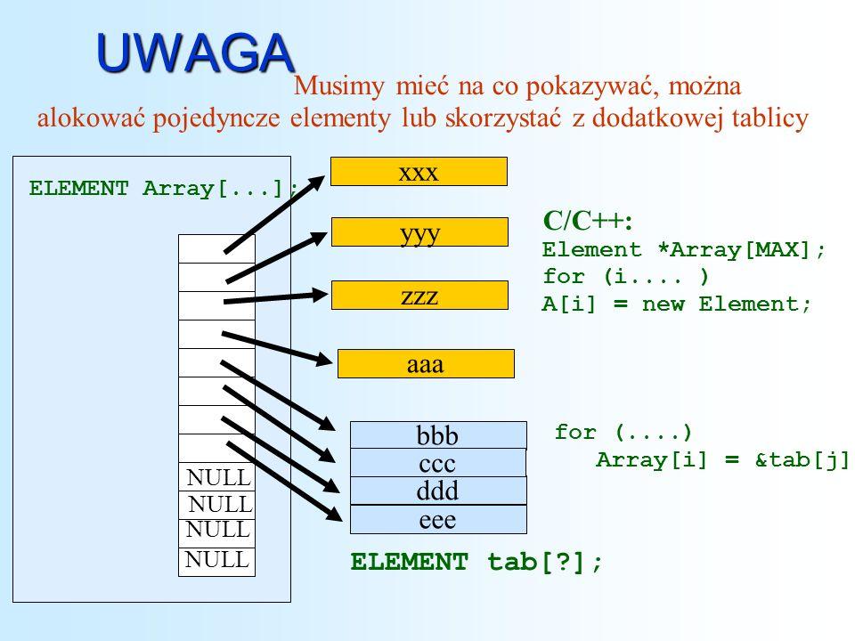 Rekurencja danych C/C++ - inaczej typedef int DATA; struct SLNODE; typedef SLNODE * PSLNODE; struct NODE { DATA data; PSLNODE next; } OneElement; C/C++ typedef int DATA; typedef struct SLNODE { DATA data; SLNODE *next; } *PSLNODE; SLNODE OneElement; Pseudokod: class SLNODE : data = None next = None