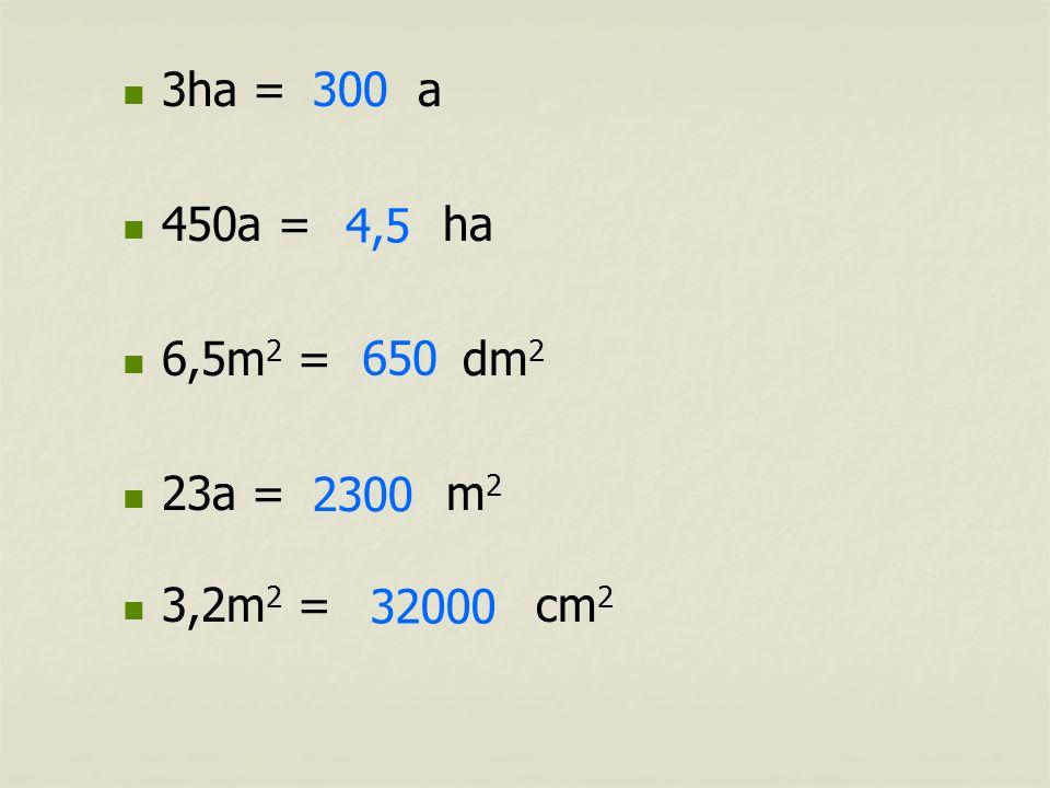 3ha = a 450a = ha 6,5m 2 = dm 2 23a = m 2 3,2m 2 = cm 2 300 4,5 650 2300 32000