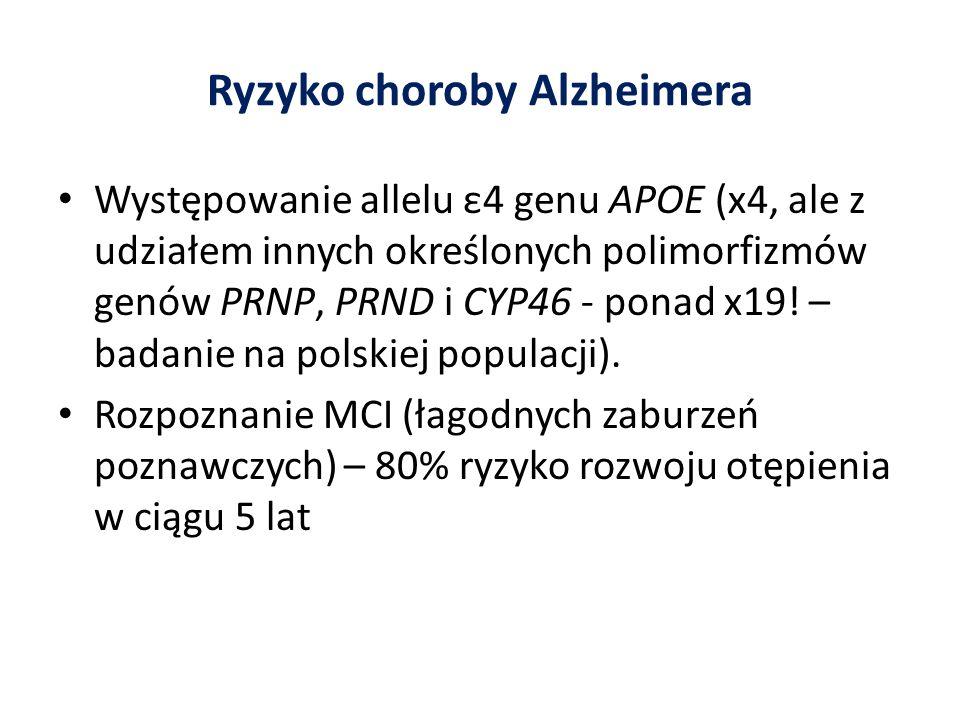 Ryzyko choroby Alzheimera Występowanie allelu ε4 genu APOE (x4, ale z udziałem innych określonych polimorfizmów genów PRNP, PRND i CYP46 - ponad x19!