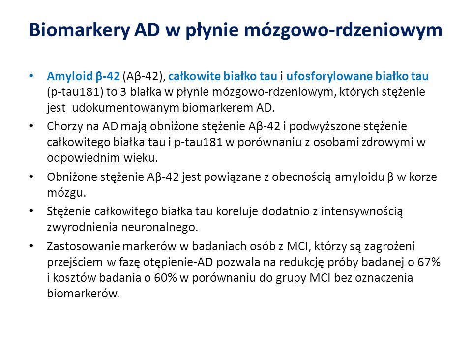 Biomarkery AD w płynie mózgowo-rdzeniowym Amyloid β-42 (Aβ-42), całkowite białko tau i ufosforylowane białko tau (p-tau181) to 3 białka w płynie mózgo