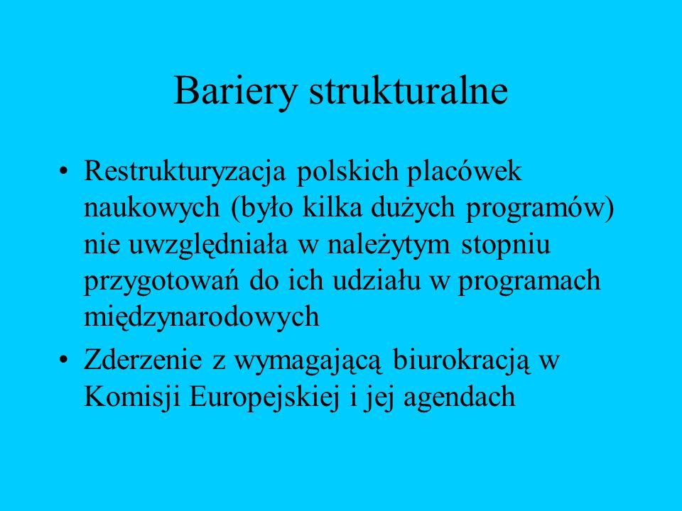 Bariery strukturalne Restrukturyzacja polskich placówek naukowych (było kilka dużych programów) nie uwzględniała w należytym stopniu przygotowań do ich udziału w programach międzynarodowych Zderzenie z wymagającą biurokracją w Komisji Europejskiej i jej agendach