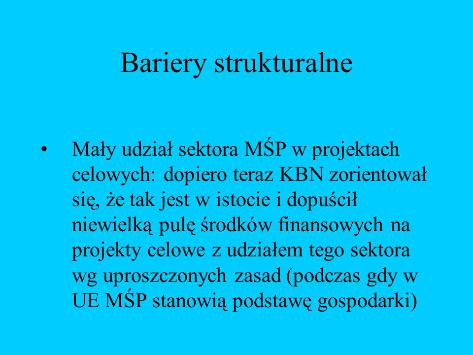 Bariery strukturalne Mały udział sektora MŚP w projektach celowych: dopiero teraz KBN zorientował się, że tak jest w istocie i dopuścił niewielką pulę środków finansowych na projekty celowe z udziałem tego sektora wg uproszczonych zasad (podczas gdy w UE MŚP stanowią podstawę gospodarki)