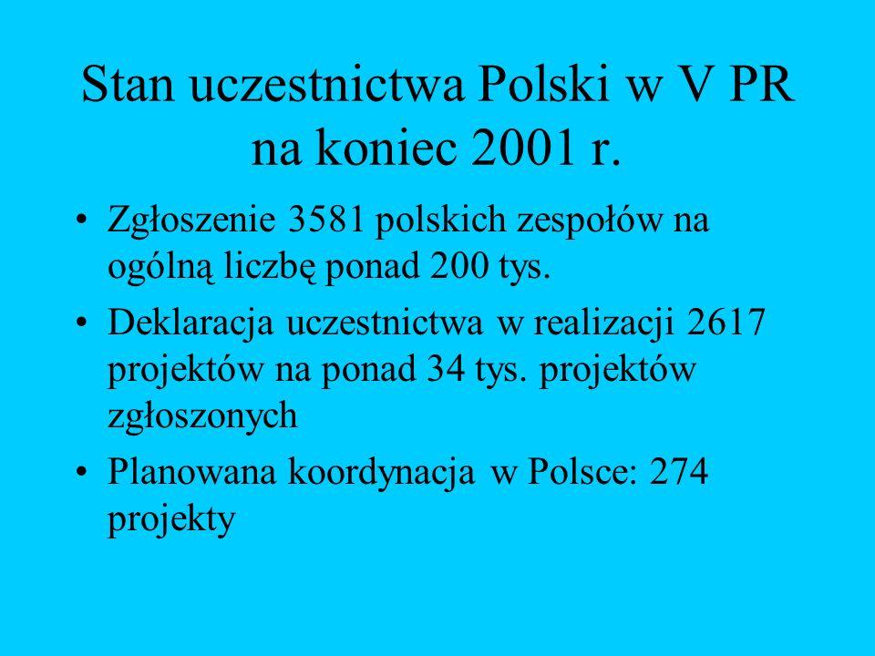 Stan uczestnictwa Polski w V PR na koniec 2001 r.