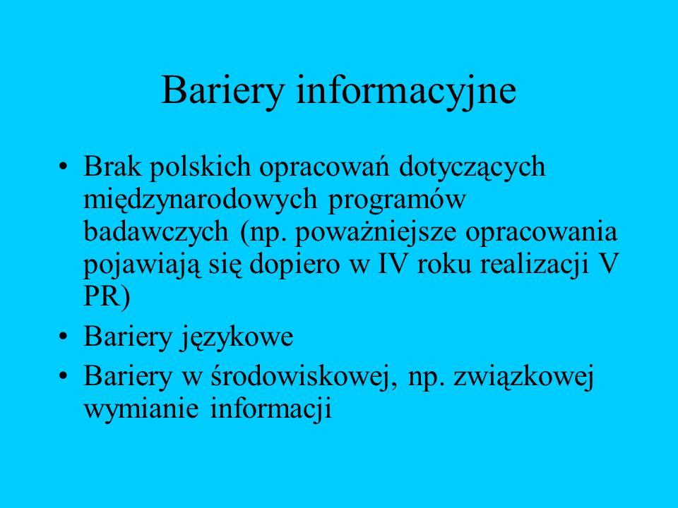 Bariery informacyjne Brak polskich opracowań dotyczących międzynarodowych programów badawczych (np.