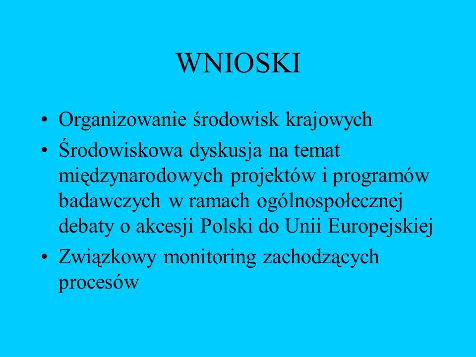 WNIOSKI Organizowanie środowisk krajowych Środowiskowa dyskusja na temat międzynarodowych projektów i programów badawczych w ramach ogólnospołecznej debaty o akcesji Polski do Unii Europejskiej Związkowy monitoring zachodzących procesów