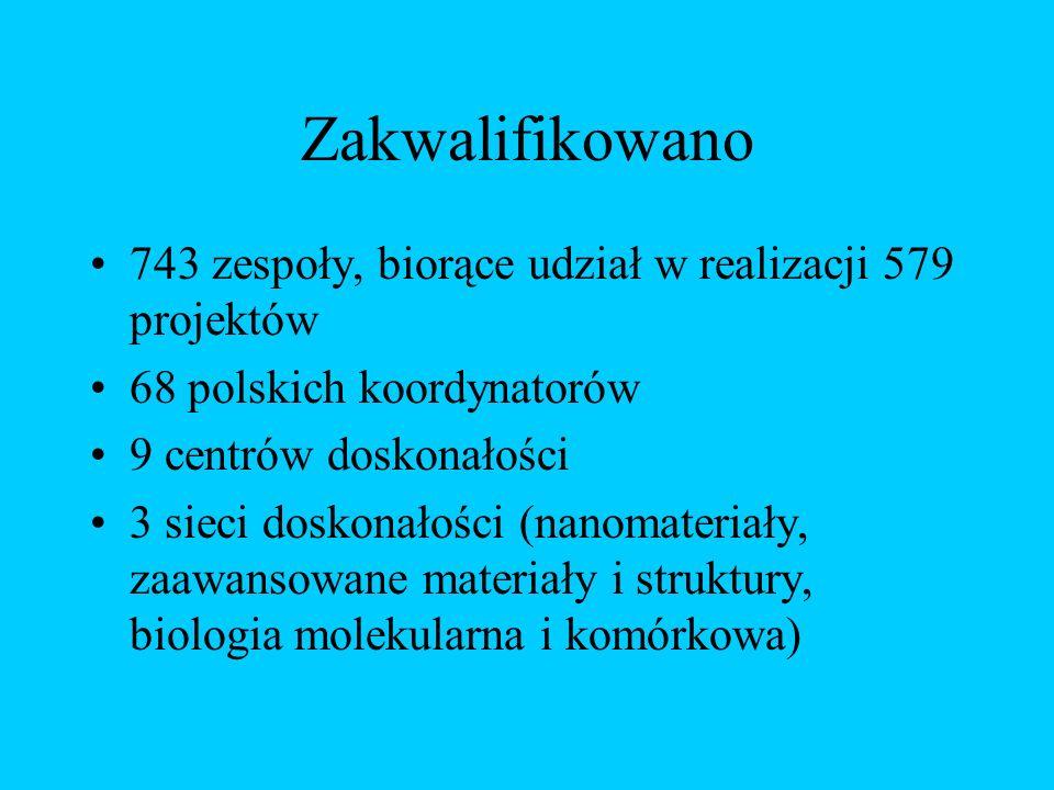 Zakwalifikowano 743 zespoły, biorące udział w realizacji 579 projektów 68 polskich koordynatorów 9 centrów doskonałości 3 sieci doskonałości (nanomateriały, zaawansowane materiały i struktury, biologia molekularna i komórkowa)
