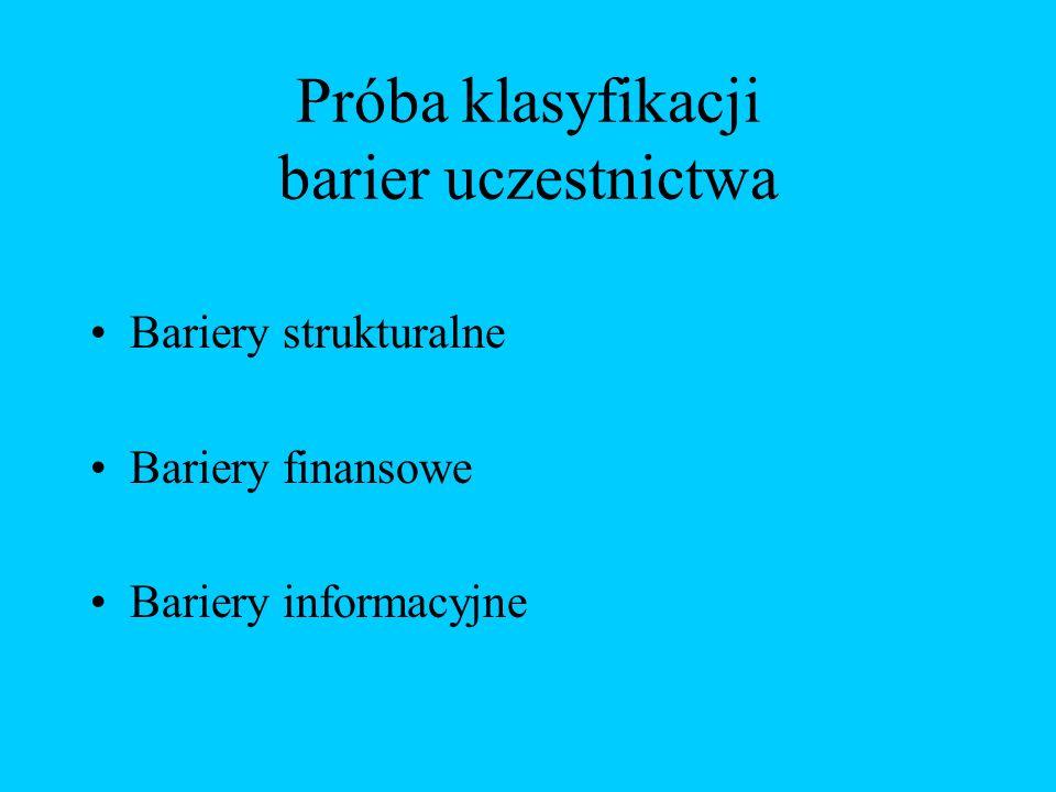 Próba klasyfikacji barier uczestnictwa Bariery strukturalne Bariery finansowe Bariery informacyjne