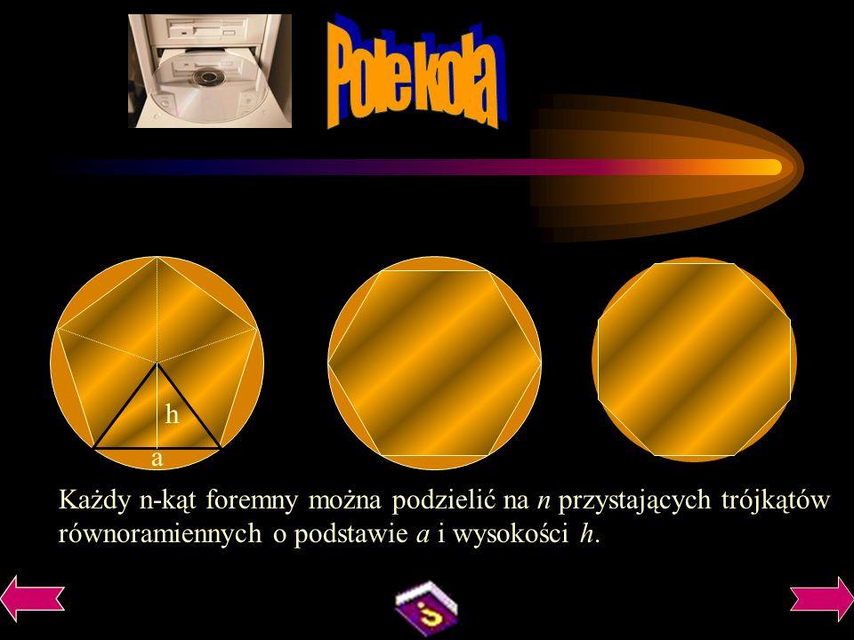 Pole koła współcześnie? Pole koła o promieniu r wyraża się wzorem: Dokładne uzasadnienie tego wzoru wymaga metod, które poznacie w dalszej nauce. Poda