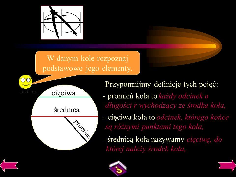 cięciwa średnica promień Przypomnijmy definicje tych pojęć: W danym kole rozpoznaj podstawowe jego elementy.