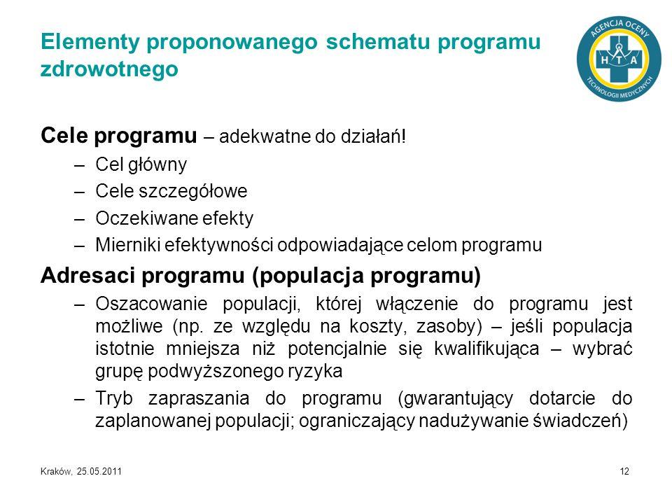 Kraków, 25.05.2011 12 Elementy proponowanego schematu programu zdrowotnego Cele programu – adekwatne do działań! –Cel główny –Cele szczegółowe –Oczeki