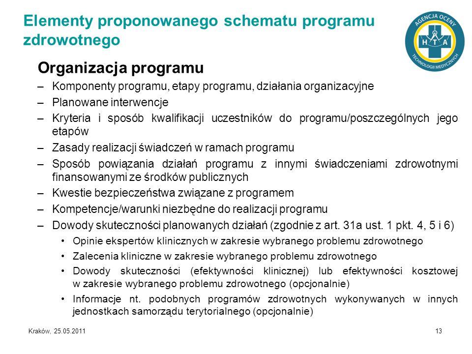 Kraków, 25.05.2011 13 Organizacja programu –Komponenty programu, etapy programu, działania organizacyjne –Planowane interwencje –Kryteria i sposób kwa