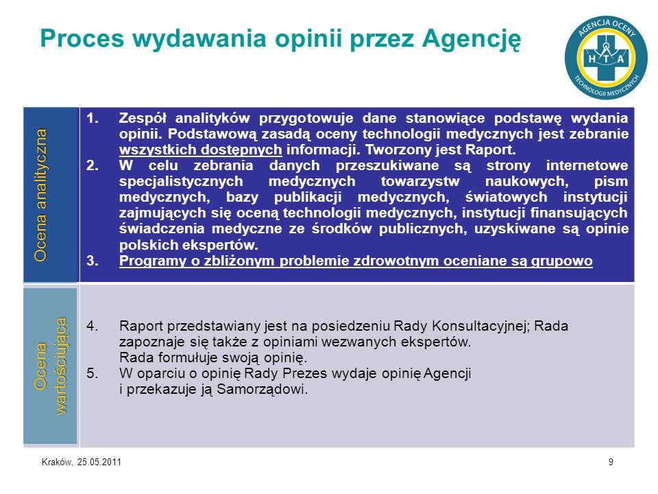 Kraków, 25.05.2011 10 Schemat Samorządowego Programu Zdrowotnego Dostępny na www.aotm.gov.pl w zakładce Samo- rządowe Programy Zdrowotnewww.aotm.gov.pl Schemat Programu Zdrowotnego przedstawia podstawowe informacje przydatne przy projektowaniu programu zdrowotnego – należy wykorzystać jego punkty główne, natomiast rozwinięcie w podpunkty jest wskazane, adekwatnie do potrzeb programu We Wskazówkach dla użytkowników wyjaśniono, co powinien zawierać projekt programu zdrowotnego