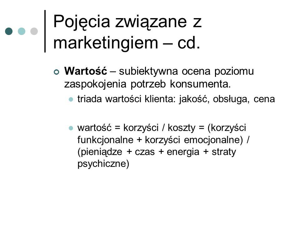 Pojęcia związane z marketingiem – cd. Wartość – subiektywna ocena poziomu zaspokojenia potrzeb konsumenta. triada wartości klienta: jakość, obsługa, c