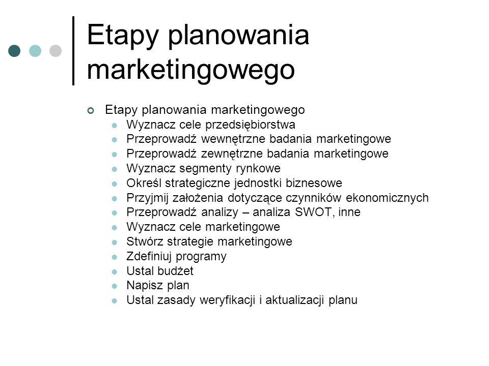 Etapy planowania marketingowego Wyznacz cele przedsiębiorstwa Przeprowadź wewnętrzne badania marketingowe Przeprowadź zewnętrzne badania marketingowe