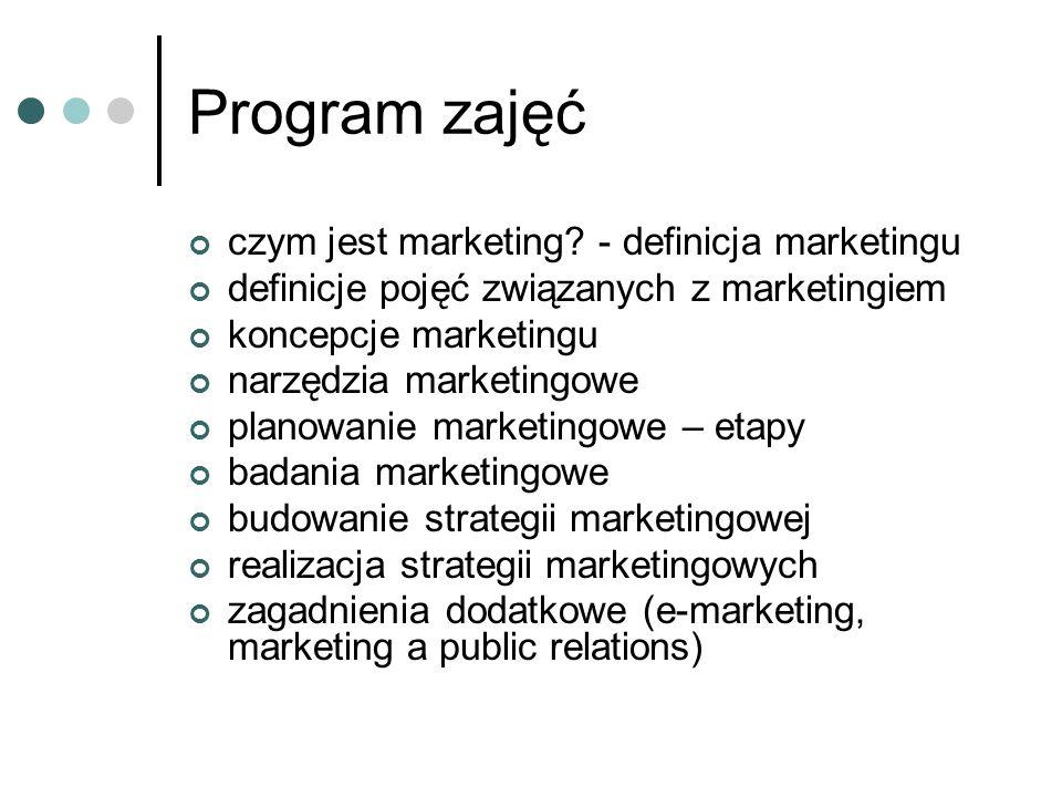 Program zajęć czym jest marketing? - definicja marketingu definicje pojęć związanych z marketingiem koncepcje marketingu narzędzia marketingowe planow