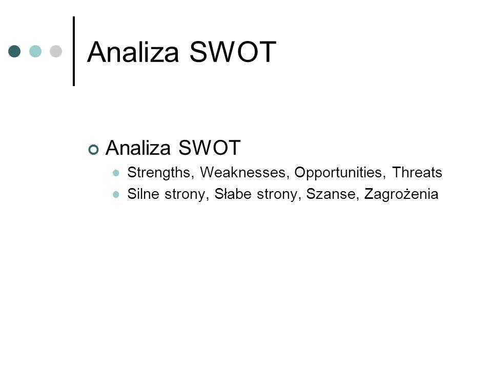 Analiza SWOT Strengths, Weaknesses, Opportunities, Threats Silne strony, Słabe strony, Szanse, Zagrożenia