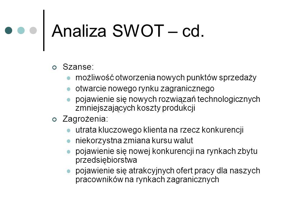 Analiza SWOT – cd. Szanse: możliwość otworzenia nowych punktów sprzedaży otwarcie nowego rynku zagranicznego pojawienie się nowych rozwiązań technolog