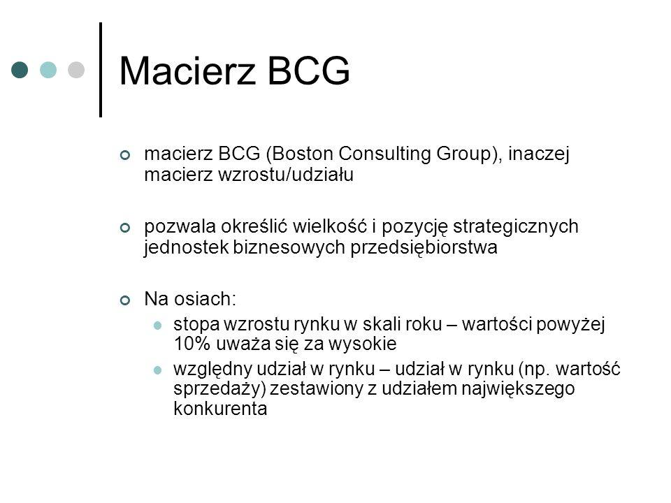 Macierz BCG macierz BCG (Boston Consulting Group), inaczej macierz wzrostu/udziału pozwala określić wielkość i pozycję strategicznych jednostek biznes