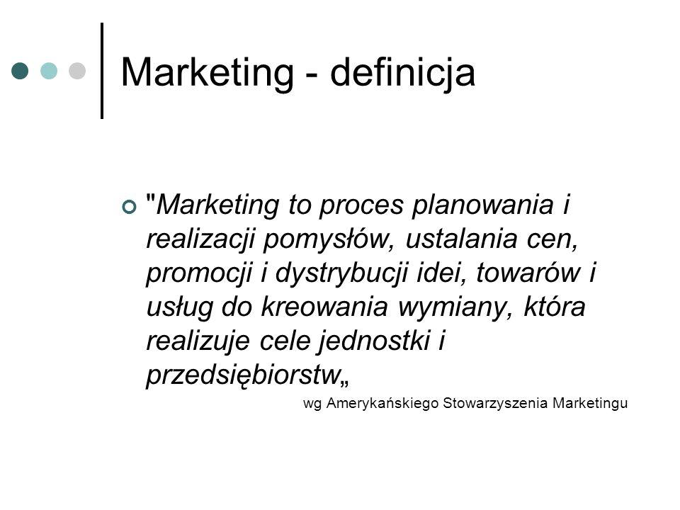 Marketing – definicja cd.
