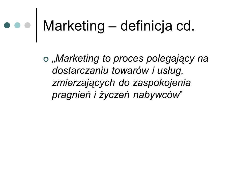 Marketing – definicja cd. Marketing to proces polegający na dostarczaniu towarów i usług, zmierzających do zaspokojenia pragnień i życzeń nabywców