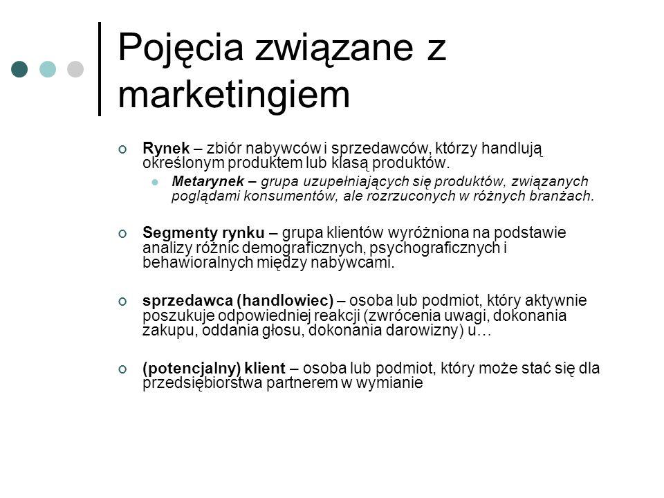Pojęcia związane z marketingiem Rynek – zbiór nabywców i sprzedawców, którzy handlują określonym produktem lub klasą produktów. Metarynek – grupa uzup