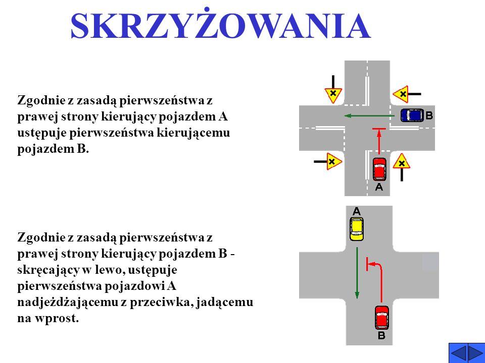 Jeśli znajdujesz się na drodze z pierwszeństwem przejazdu, to stosujesz się do zasady pierwszeństwa z prawej strony wobec innych pojazdów znajdujących