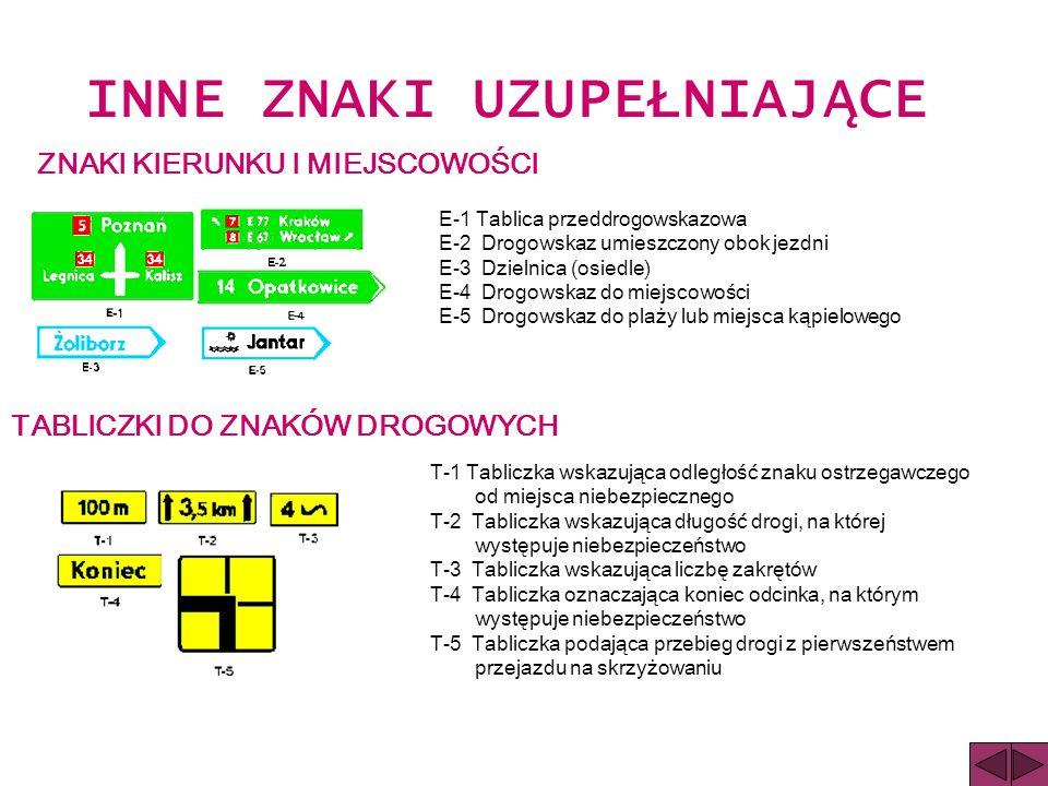 ZNAKI INFORMACYJNE D-1 Droga z pierwszeństwem przejazdu D-2 Koniec drogi z pierwszeństwem D-3 Droga jednokierunkowa D-4 Droga bez przejazdu D-5 Pierws