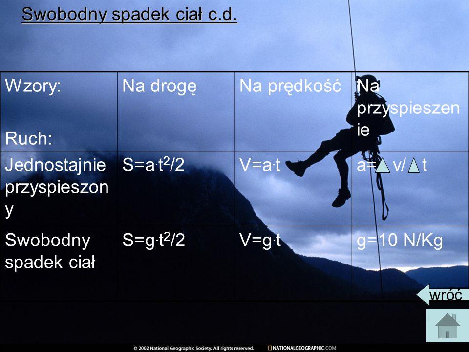 Swobodny spadek ciał c.d. Wzory: Ruch: Na drogęNa prędkośćNa przyspieszen ie Jednostajnie przyspieszon y S=a. t 2 /2V=a. ta= v/ t Swobodny spadek ciał